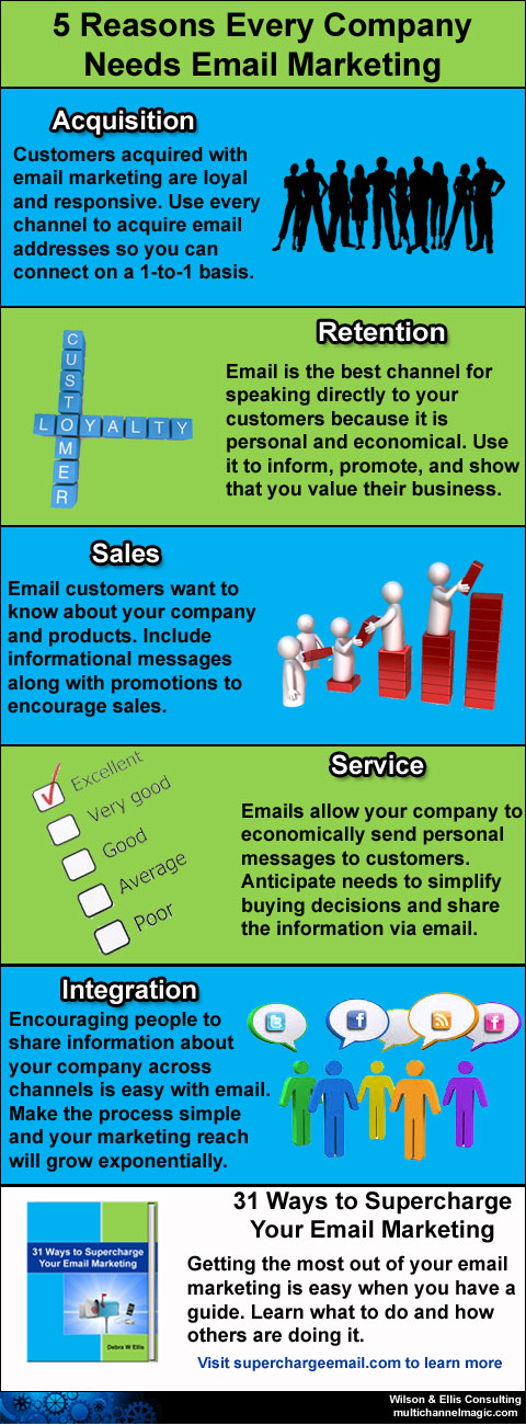 Supercharge-Email-Inforgrap